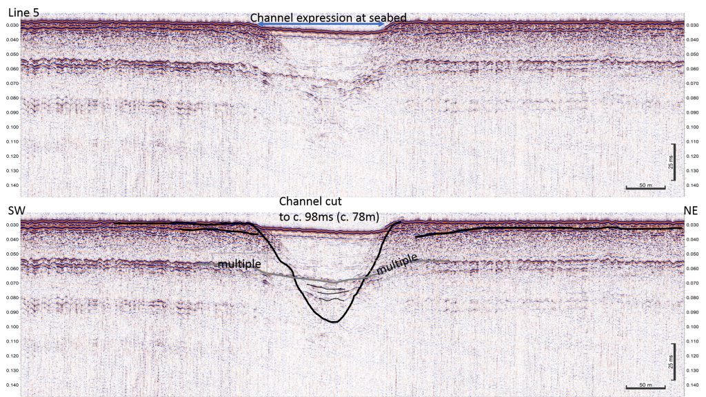 [4] Buried palaeo-channel cut c.78m into the seabed. Top image shows uninterpreted SBP data, bottom images shows data with interpreted features indicated.