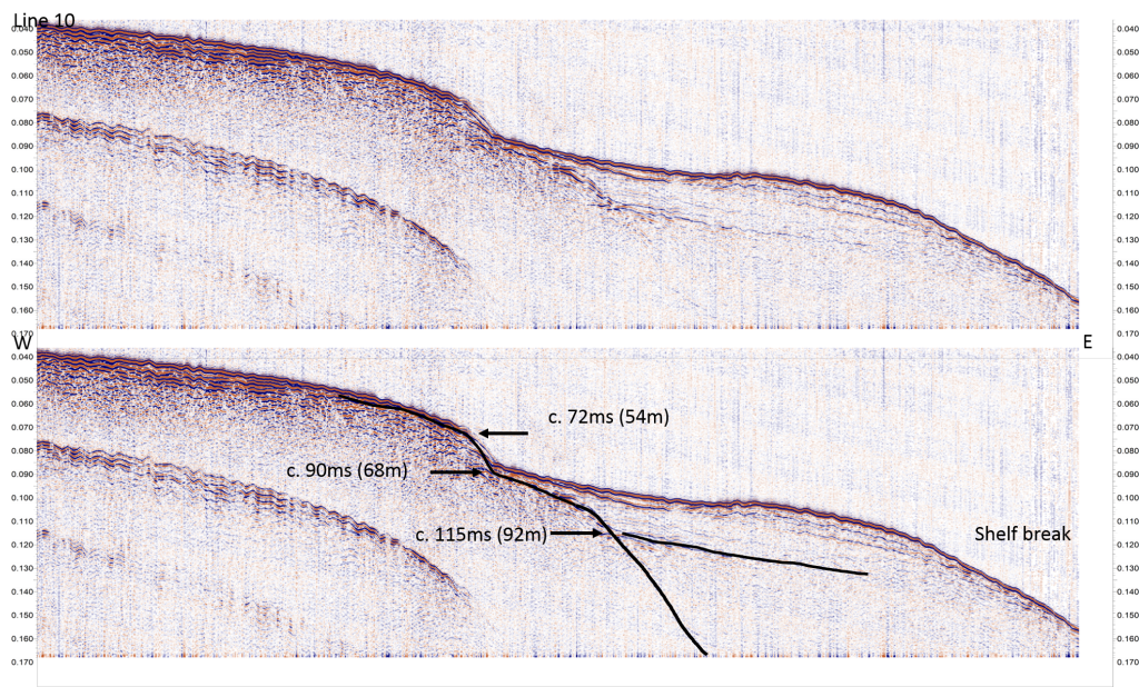 [5] The underwater cliff line and suggestion of a buried deeper break in slope. Top image shows uninterpreted SBP data, bottom images shows data with interpreted features indicated.