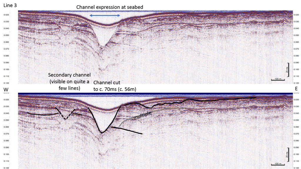 [6] Buried channels in the outer Bay with secondary features. Top image shows uninterpreted SBP data, bottom images shows data with interpreted features indicated.